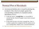normal plot of residuals