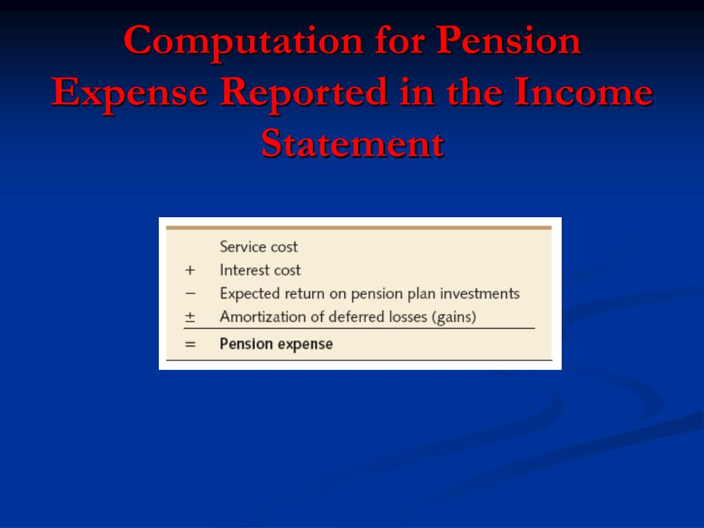 Computation for Pension Expense Reported in the Income Statement