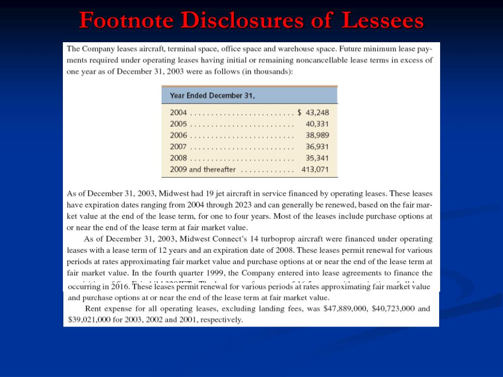 Footnote Disclosures of Lessees
