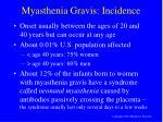 myasthenia gravis incidence