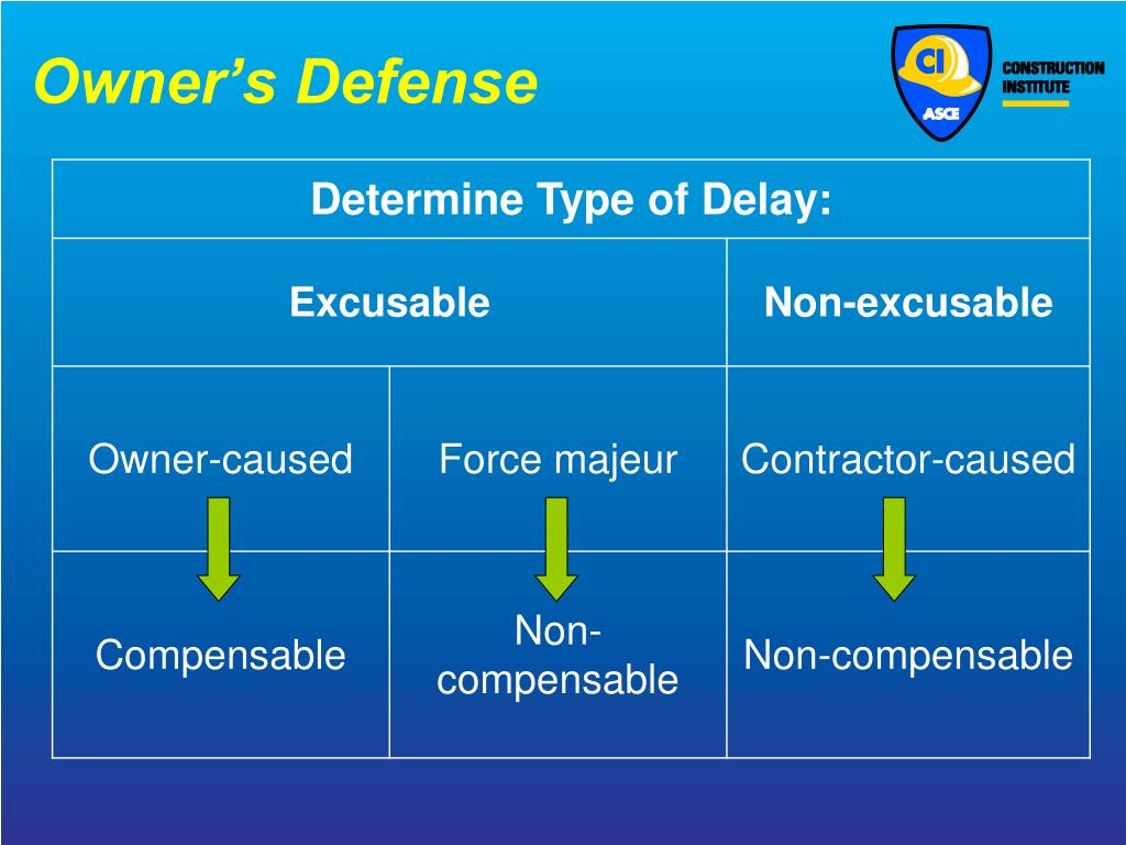 PPT - Delay Claims from the Owner and Contractor's
