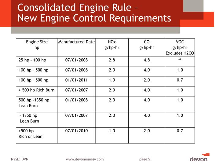 Consolidated Engine Rule –