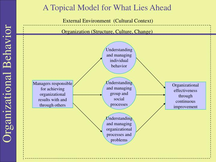 A Topical Model for What Lies Ahead