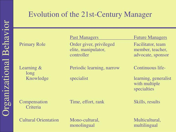 Evolution of the 21st-Century Manager