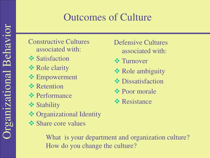 Constructive Cultures associated with: