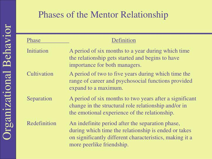 Phases of the Mentor Relationship