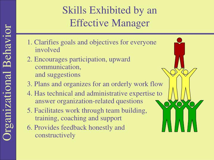 Skills exhibited by an effective manager