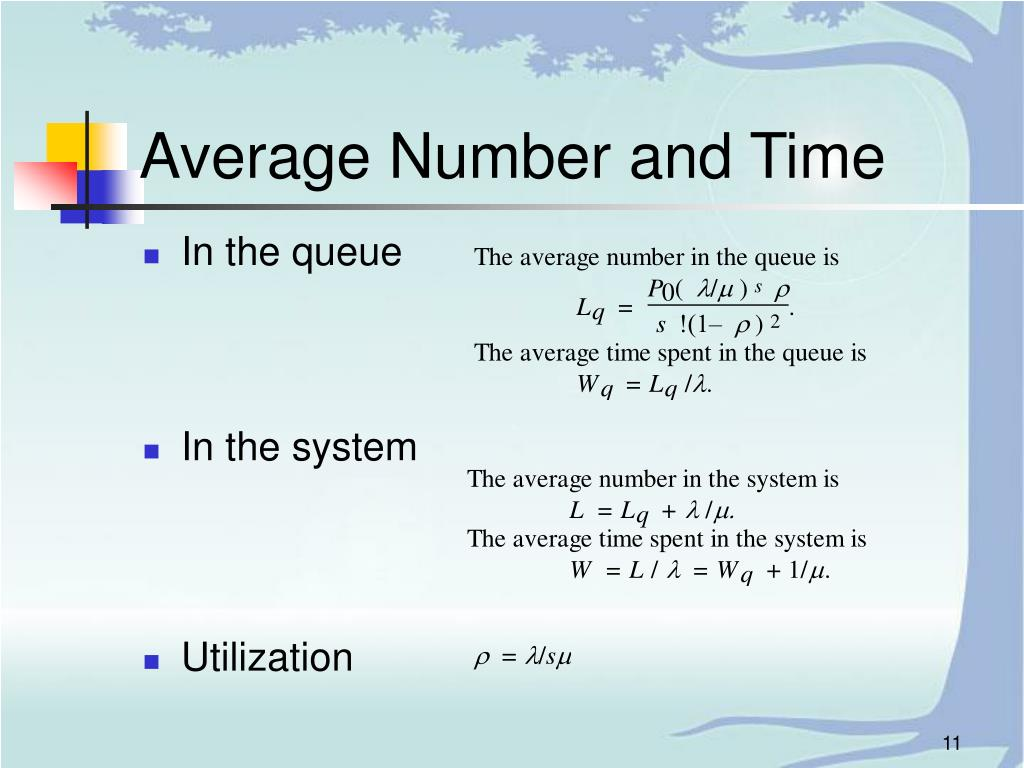 Average Number and Time