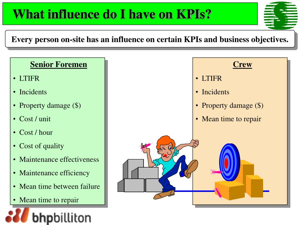 What influence do I have on KPIs?