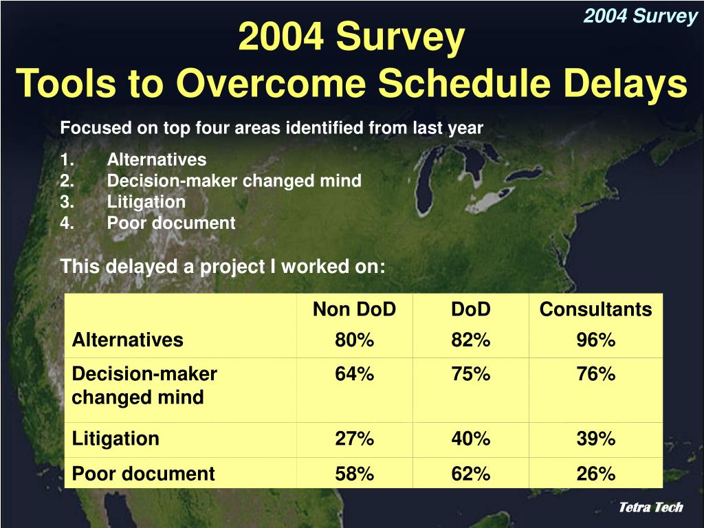 2004 Survey