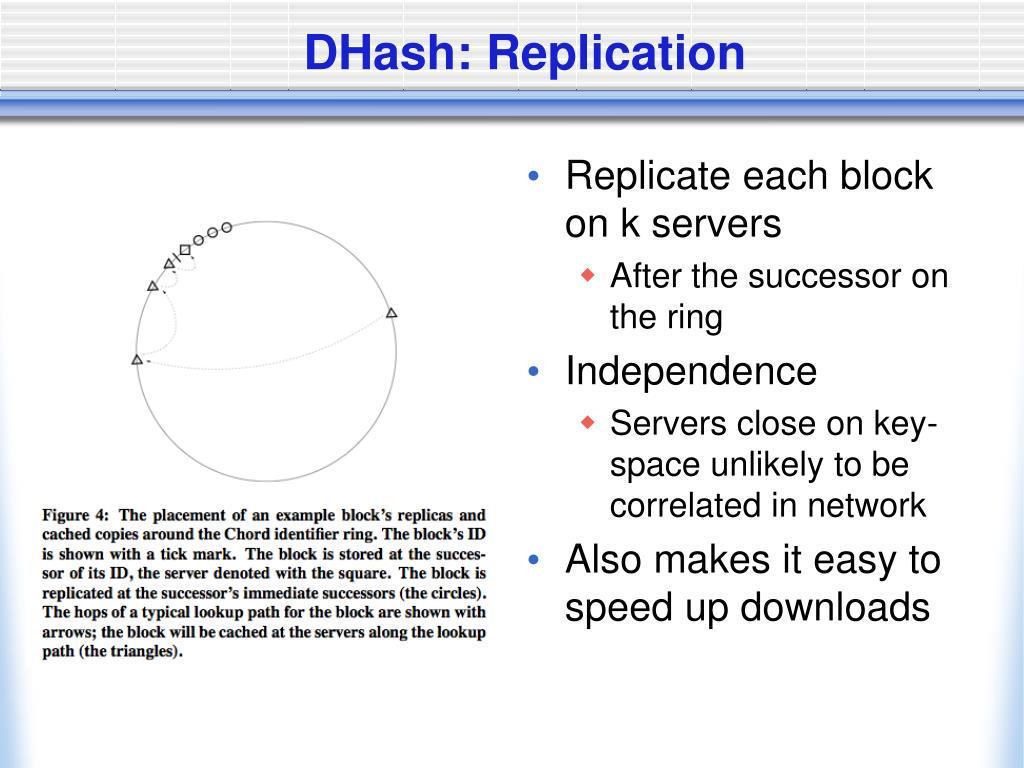 DHash: Replication