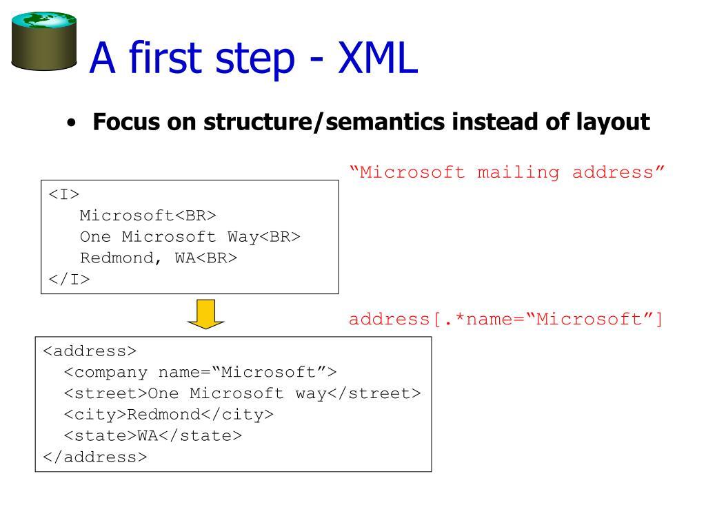 A first step - XML