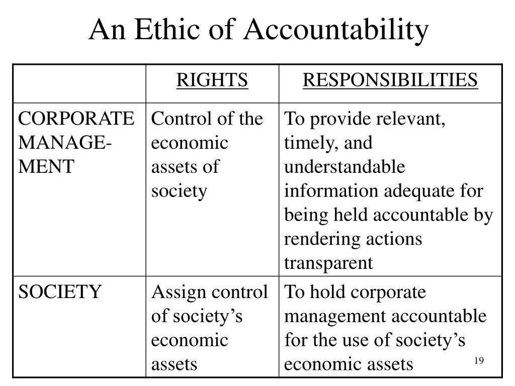 An Ethic of Accountability