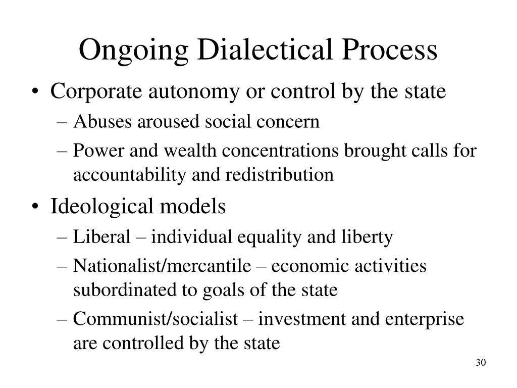 Ongoing Dialectical Process