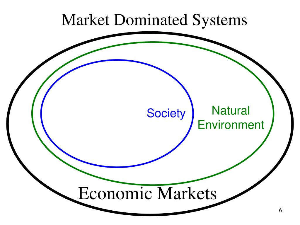 Market Dominated Systems