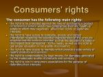 consumers rights