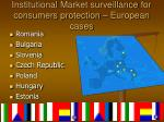 institutional market surveillance for consumers protection europe an cases