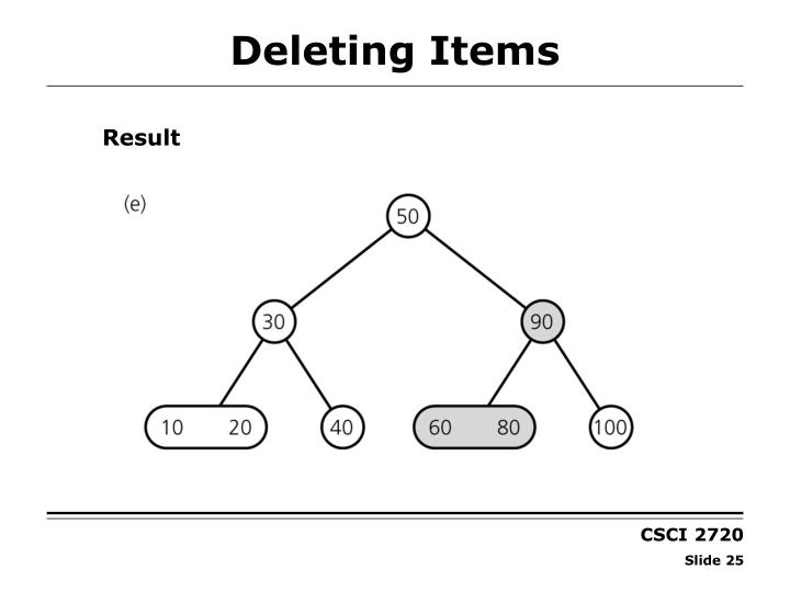 Deleting Items