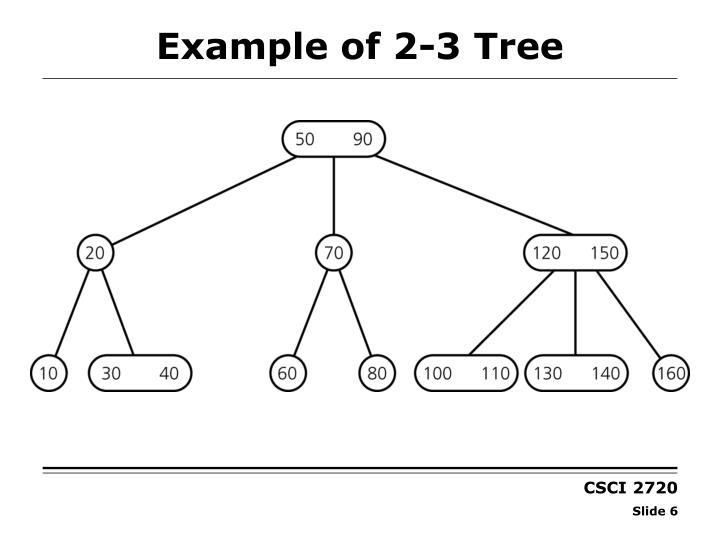Example of 2-3 Tree