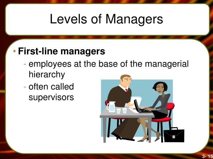 Levels of Managers