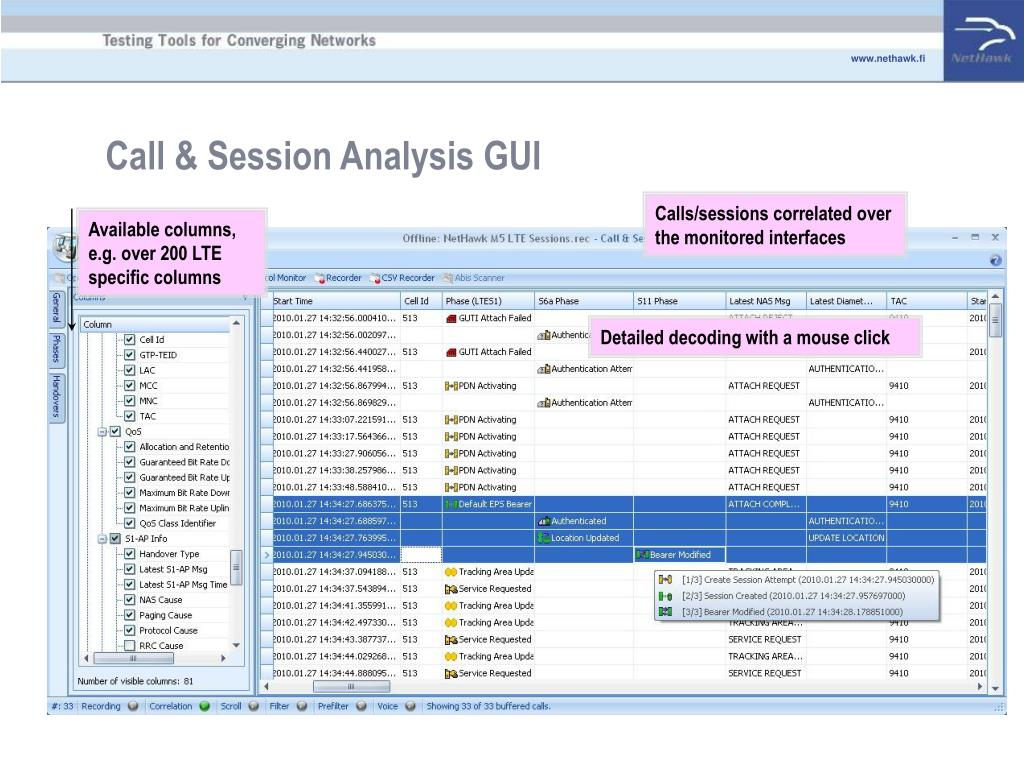 Call & Session Analysis GUI
