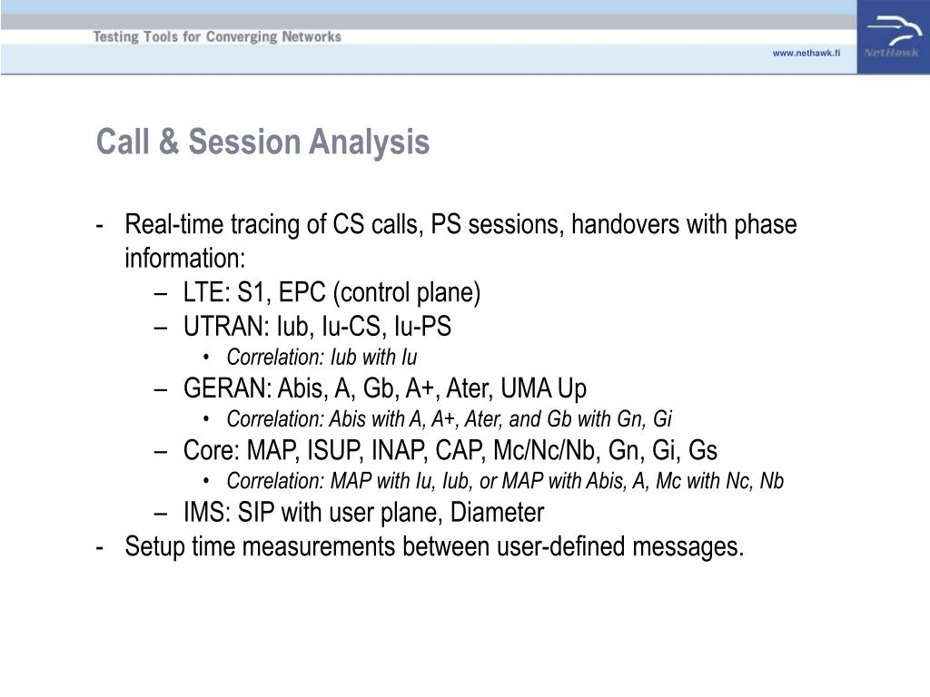 Call & Session Analysis