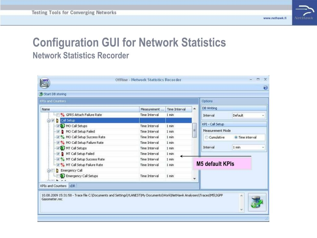 Configuration GUI for Network Statistics