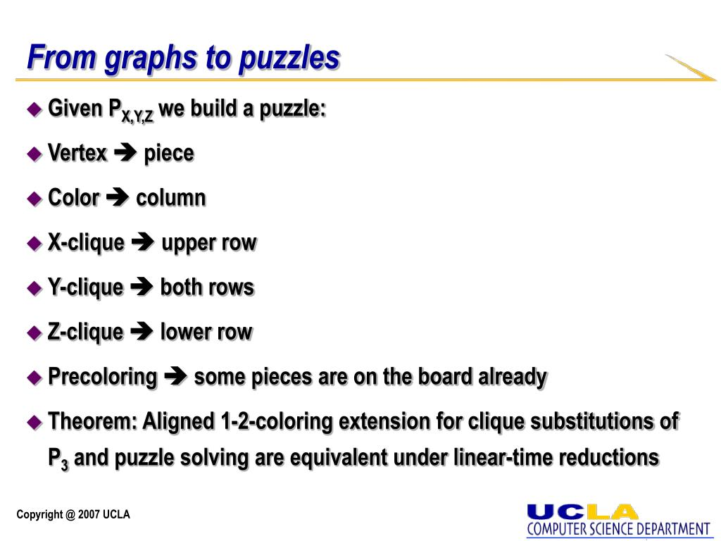 From graphs to puzzles