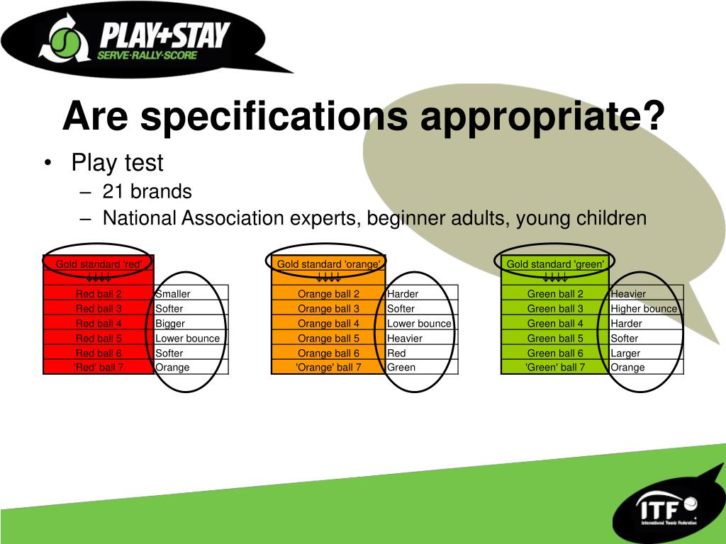 Are specifications appropriate?