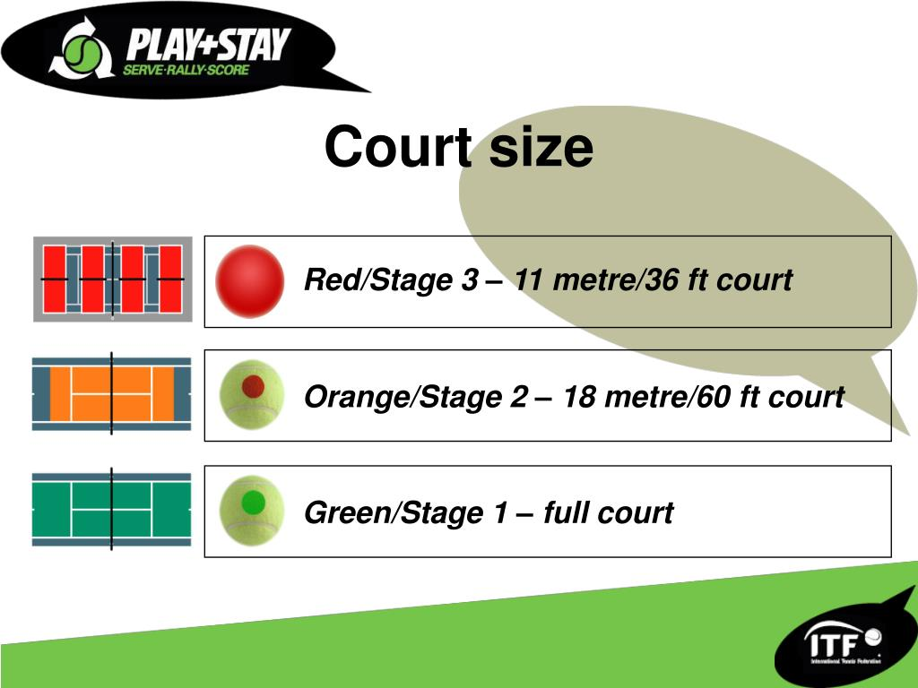 Red/Stage 3 – 11 metre/36 ft court