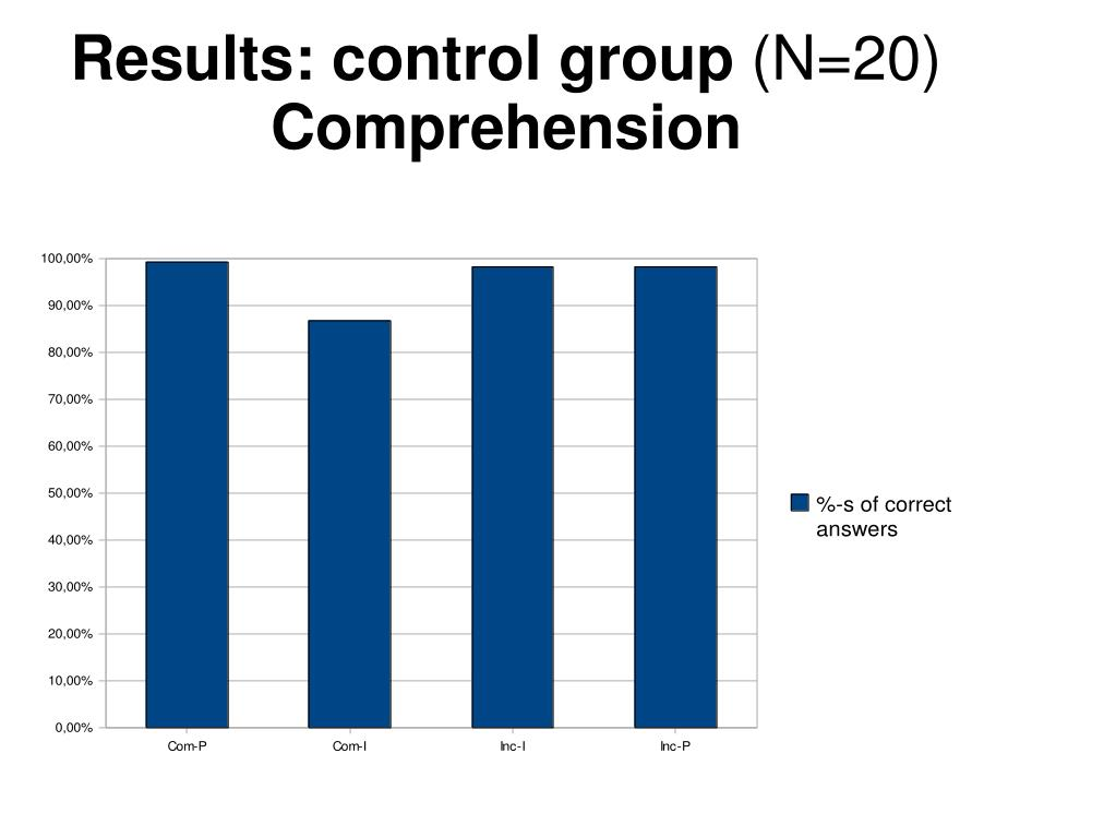 Results: control group
