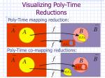 visualizing poly time reductions