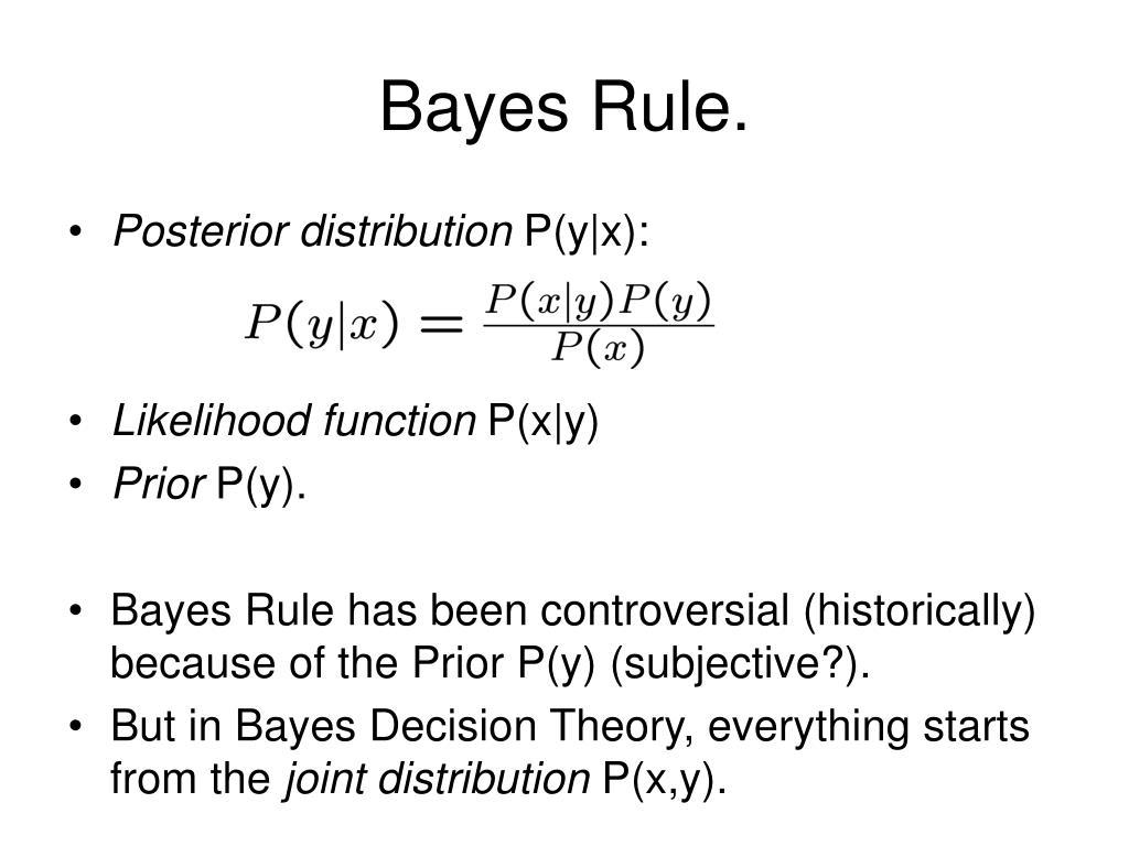 Bayes Rule.
