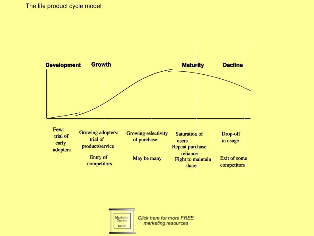 The life product cycle model