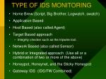 type of ids monitoring