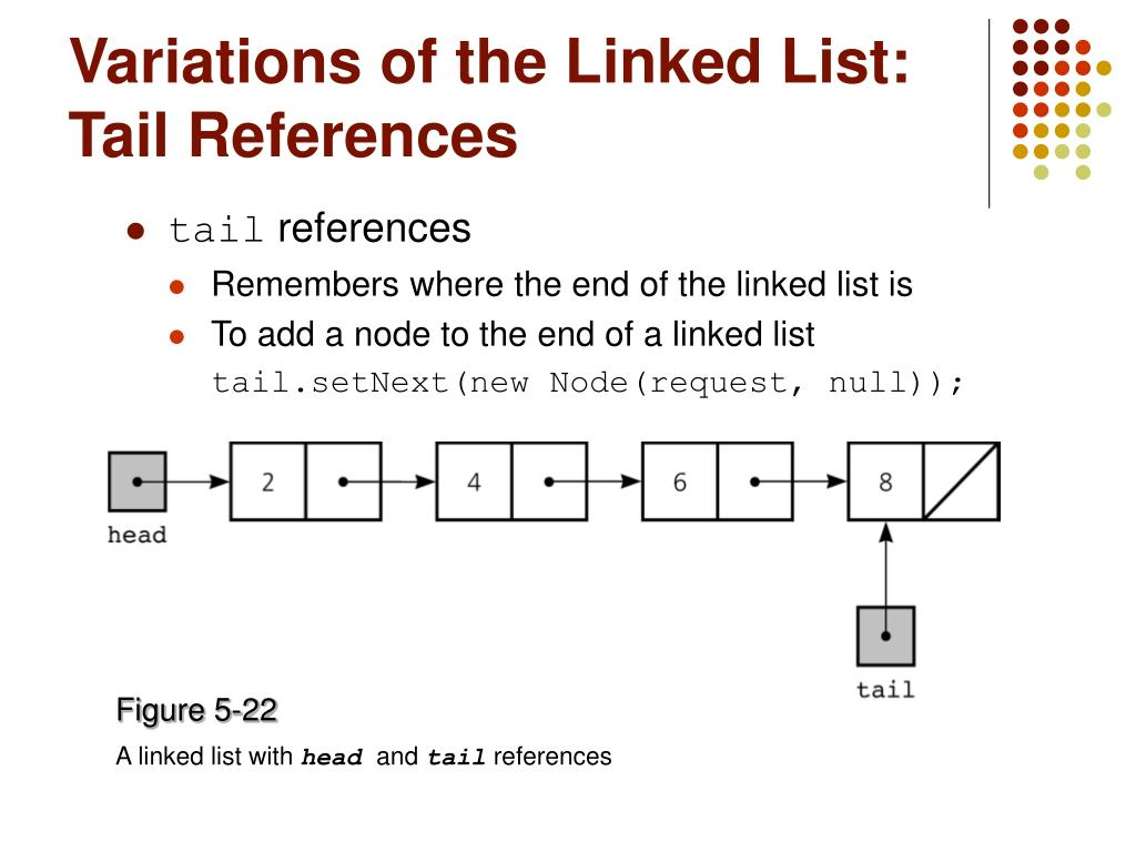 Variations of the Linked List: