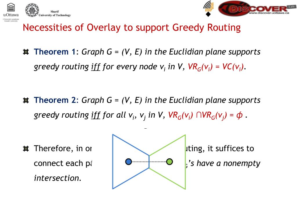 Necessities of Overlay to support Greedy Routing