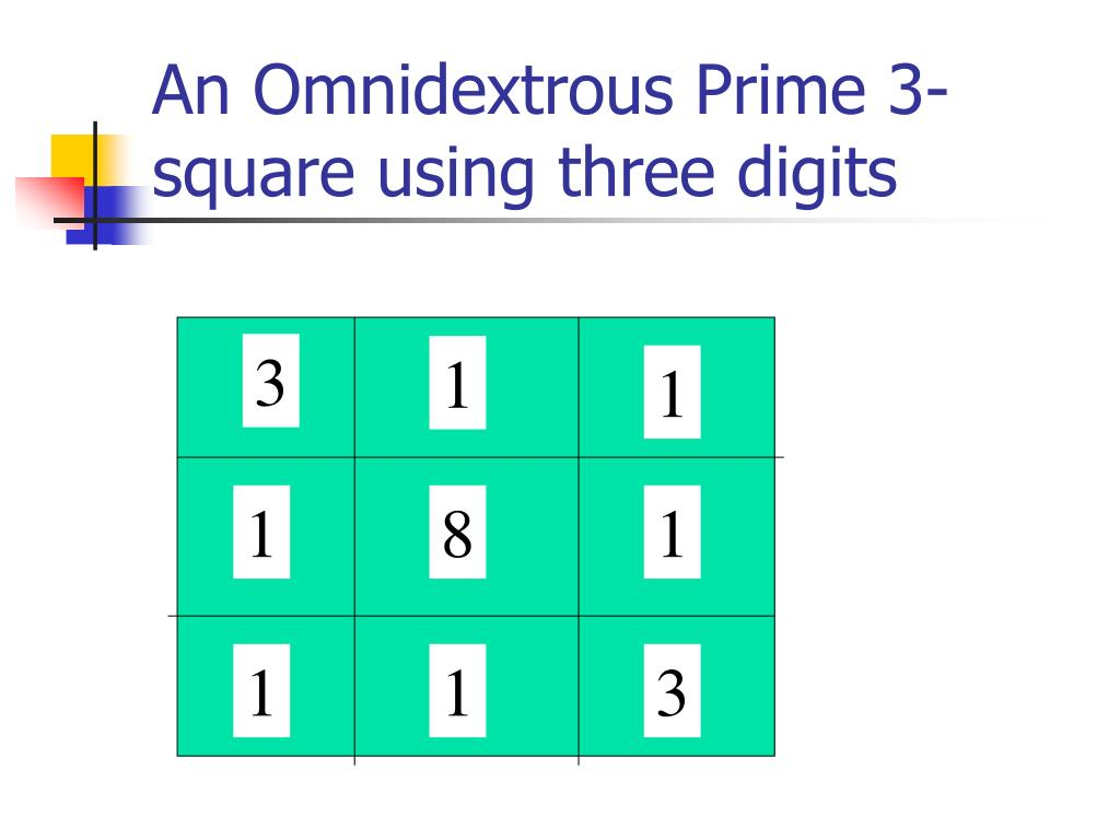An Omnidextrous Prime 3-square using three digits