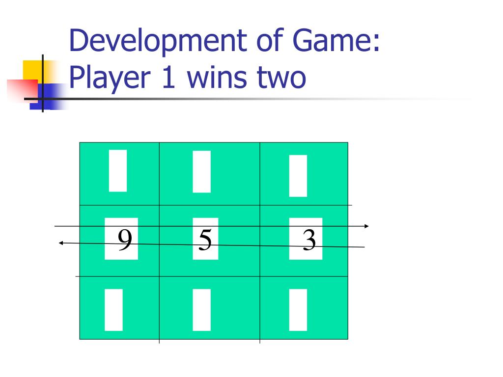 Development of Game: