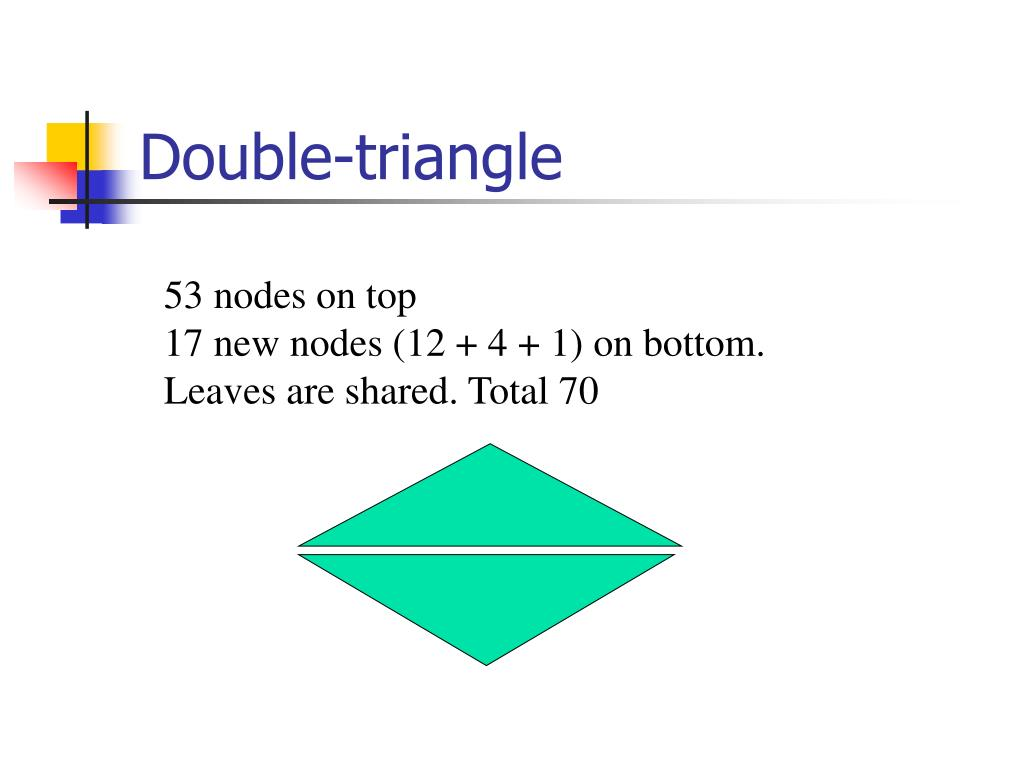 Double-triangle