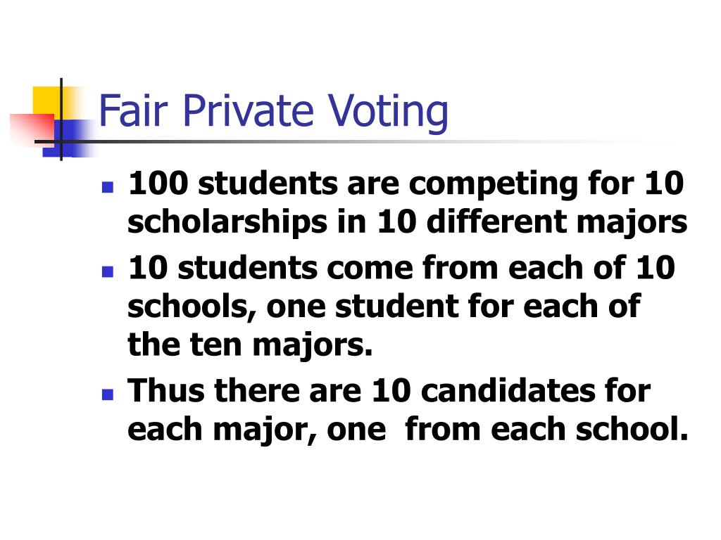 Fair Private Voting