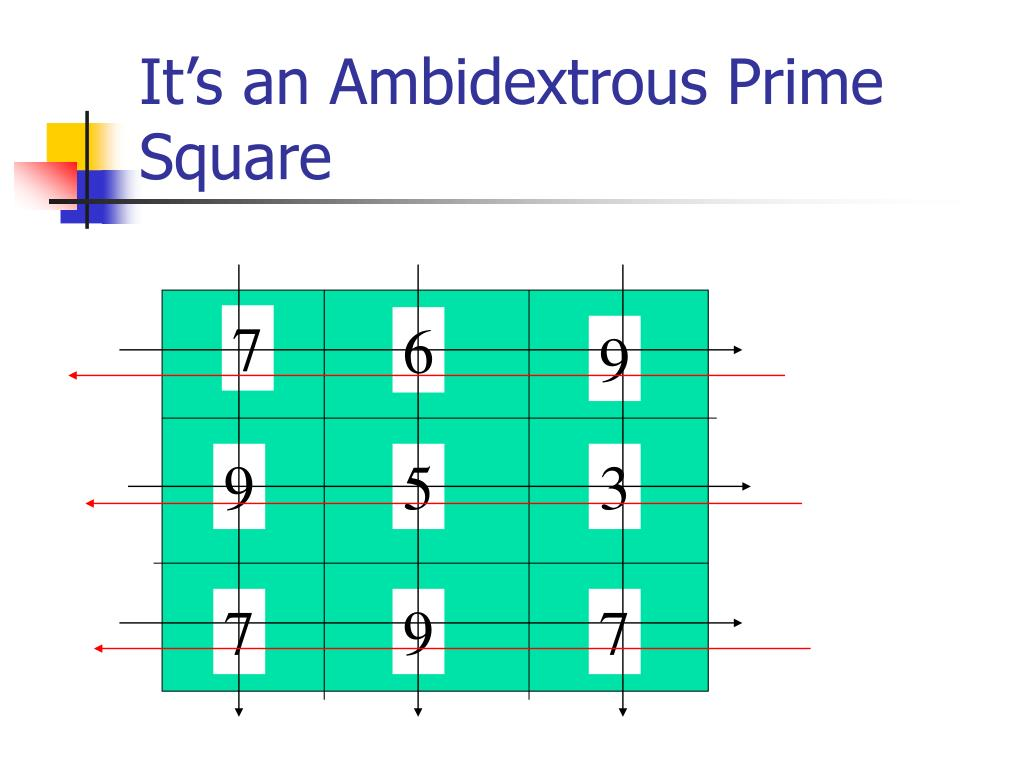 It's an Ambidextrous Prime Square