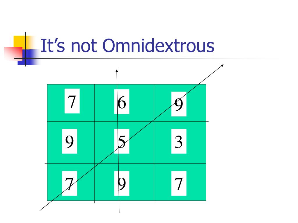 It's not Omnidextrous