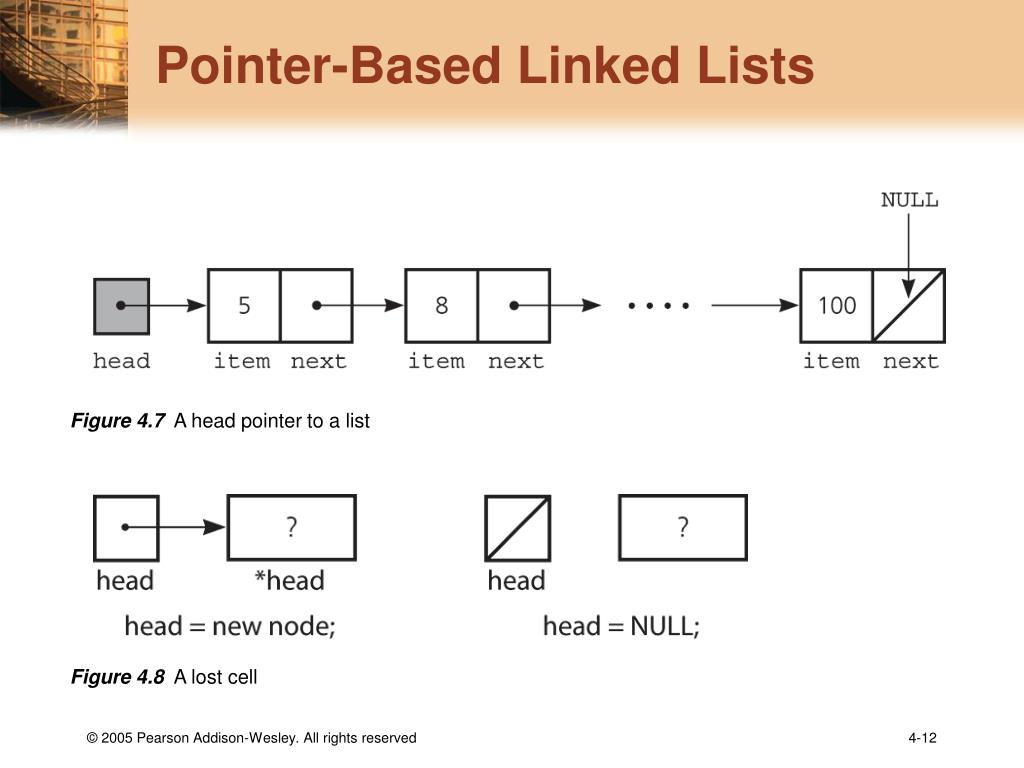 Pointer-Based Linked Lists