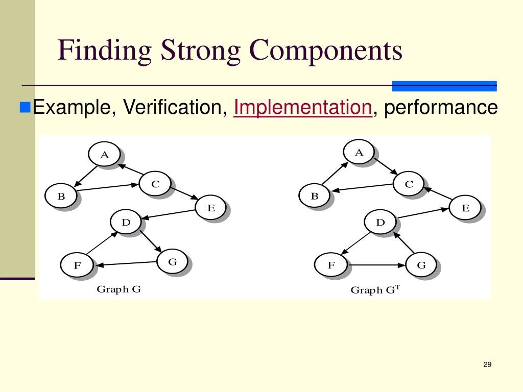 Finding Strong Components