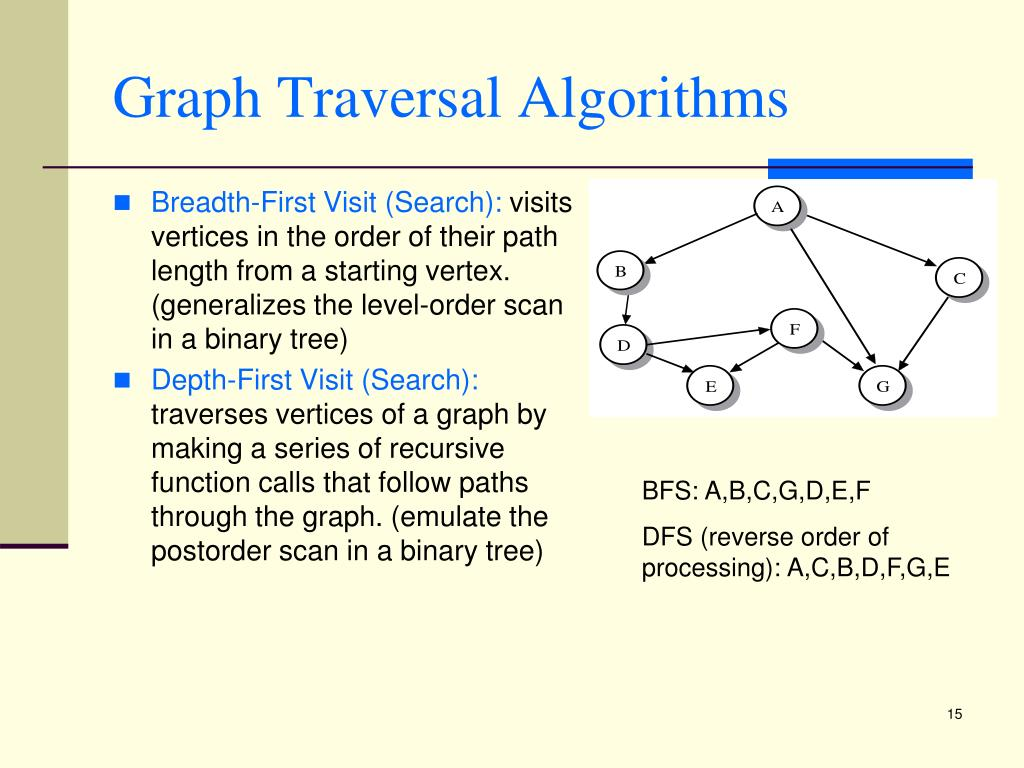 Graph Traversal Algorithms