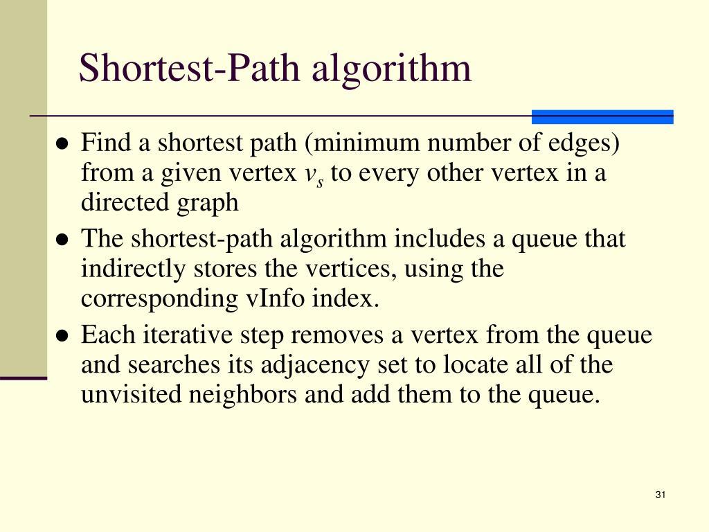 Shortest-Path algorithm
