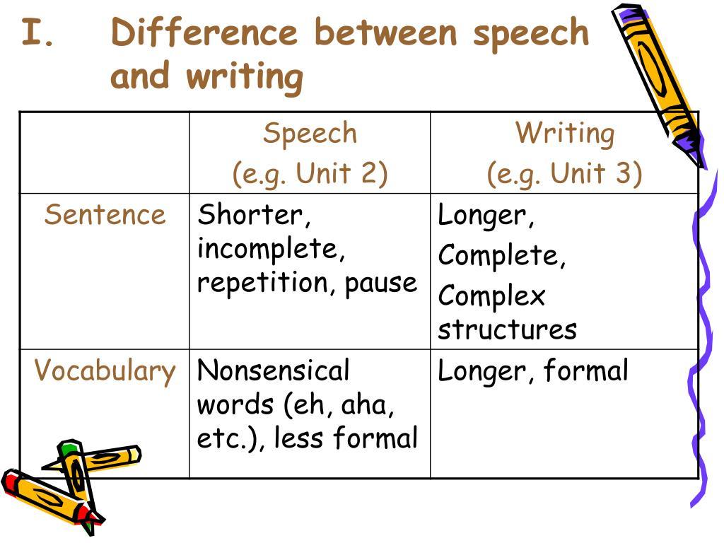 Difference between speech
