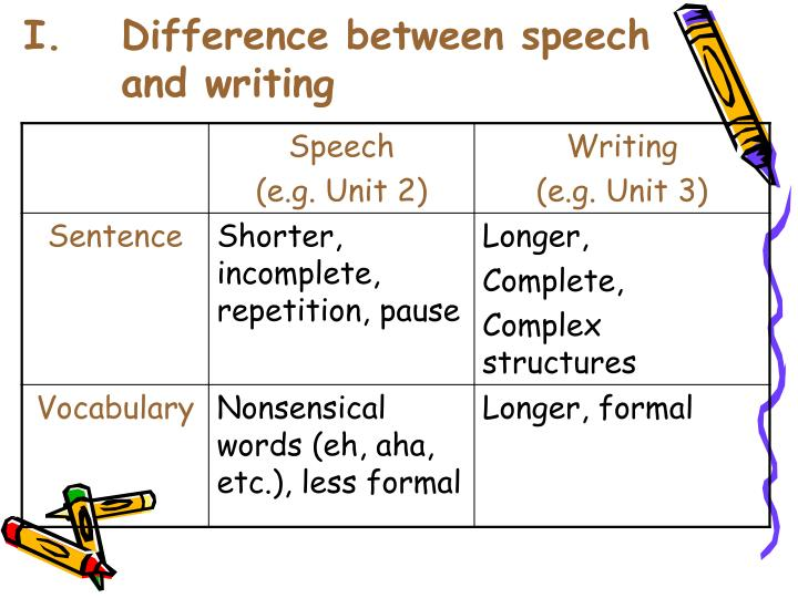 Difference between speech and writing