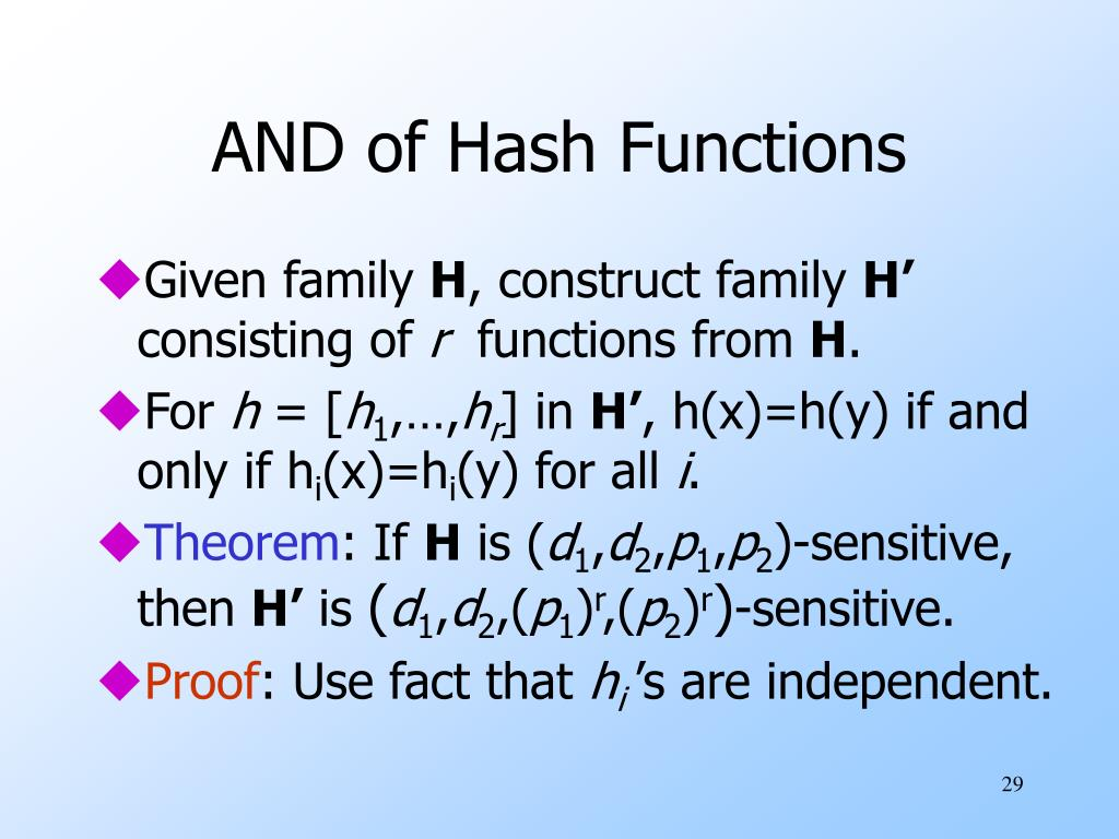 AND of Hash Functions